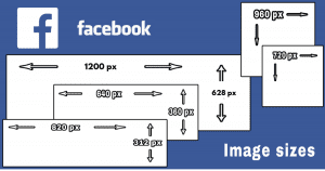 Are You Using The Right Image Dimensions for Instagram and